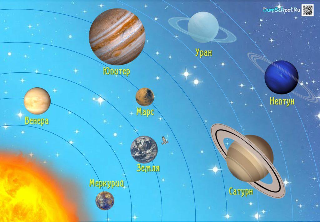 Аппликация «Солнечная система»_02